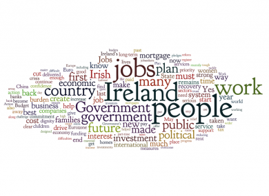 A word cloud of Enda Kenny's speech at this evening's Árd Fheis in Dublin.
